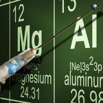 REVEALED: TOXIC MECHANISM OF VACCINE ALUMINUM