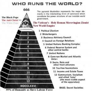 666 pyramid of control