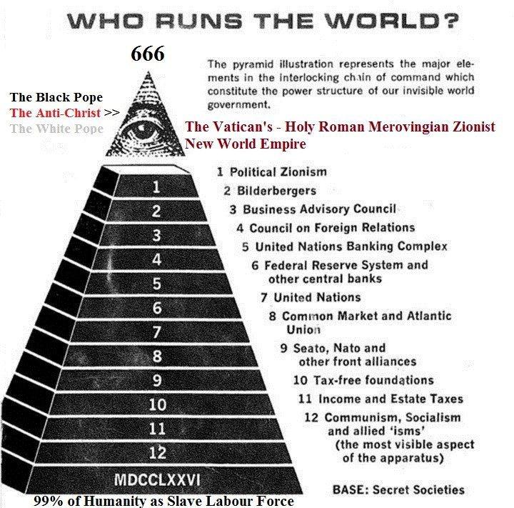 https://crazzfiles.com/wp-content/uploads/2015/08/666-pyramid-of-control.jpg