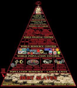 illuminati_pyramid_organization