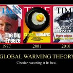 120 Years of Climate Scares: Global Cooling, Global Warming and Now Climate Change