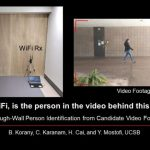 Watch as New WiFi Method Sees Through Walls and Identifies People from Video Footage