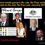 Conflicts of interest influencing Australia's vaccination policy – Murdoch media/News Corp